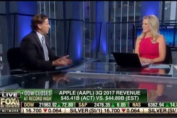 Apple Surging