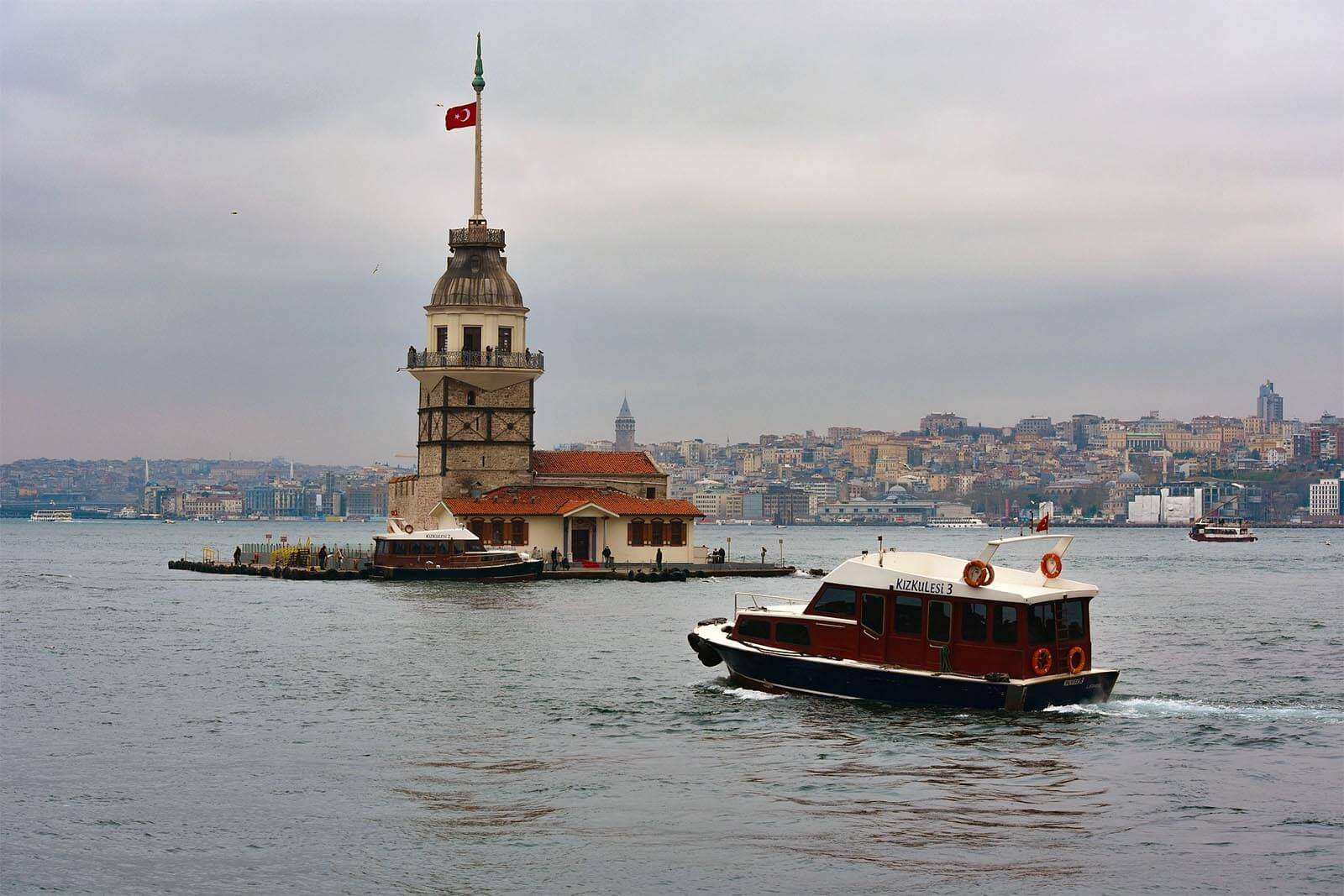 Will Turkey's problems impact our markets?