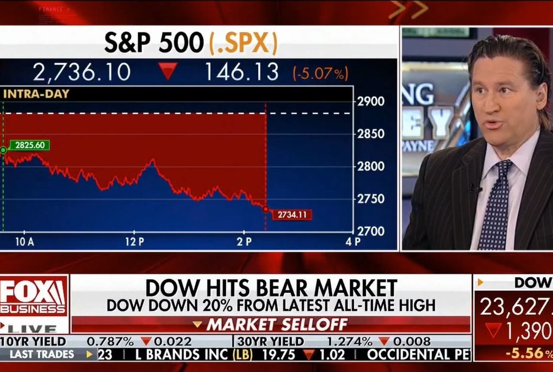 DOW Hits Bear Markets