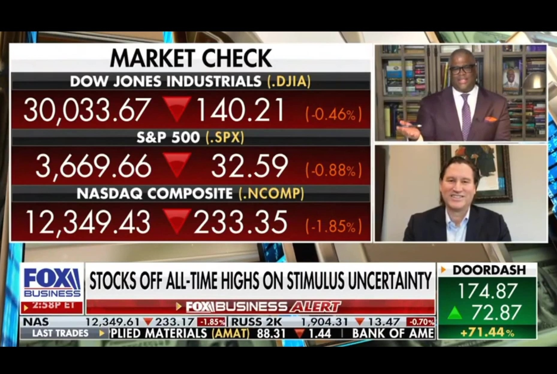 Stocks Off All-Time Highs on Stimulus Uncertainty